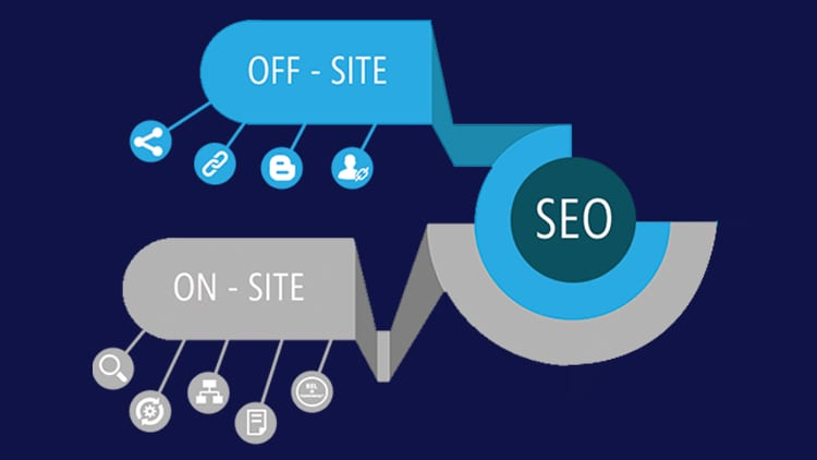 Decoding SEO For Your Brand: Top Things To Know!